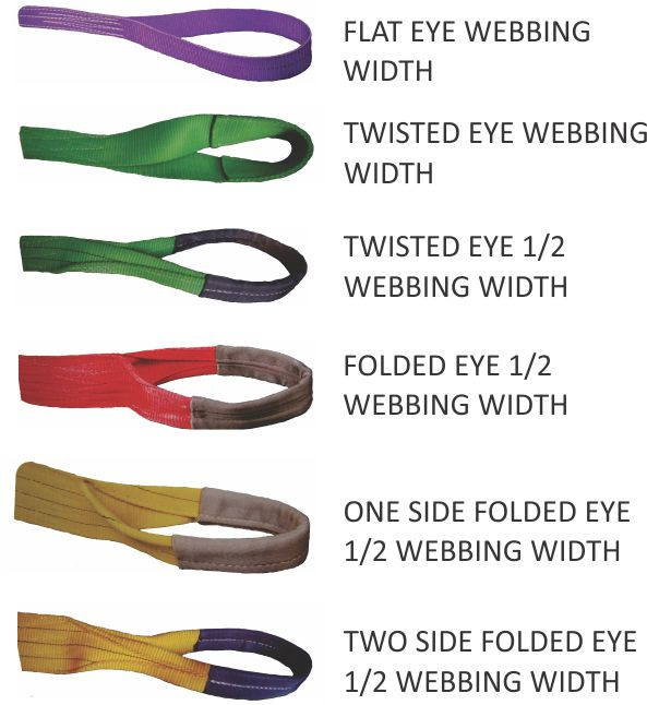 Duplex Webbing Slings Specifications