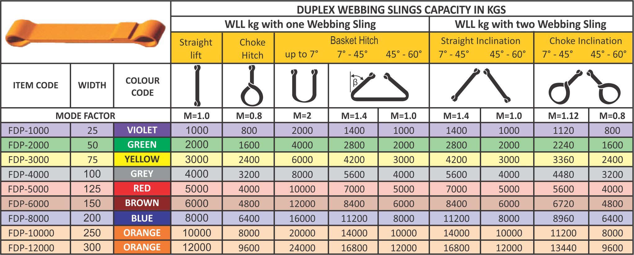Duplex Webbing Slings Pricing